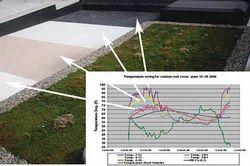 Heat Reflective Tiles Manufacturers Suppliers Amp Exporters
