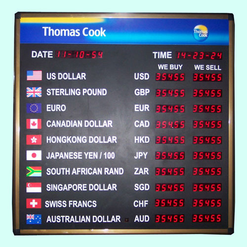International forex rates today