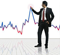 Technical Analysis Education Service