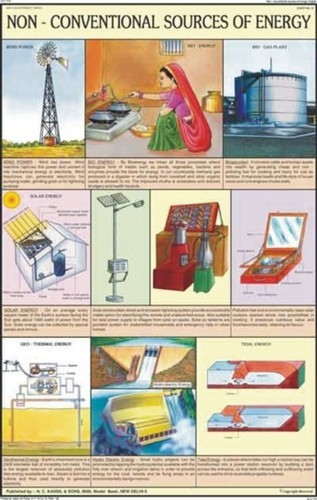 uses of non conventional sources of energy