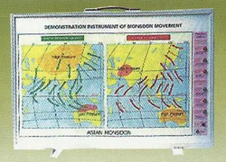 Model Of Seasonal Monsoon Movement Demonstration
