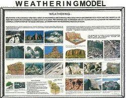 Weathering Model BP099