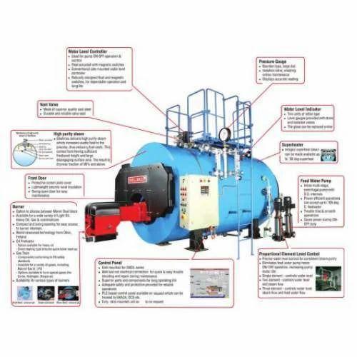 Huskpac Boiler, Boilers & Boiler Parts | Aetom Engineering ...
