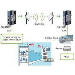 Wireless Communication Systems Manufacturers, Suppliers & Dealers ...