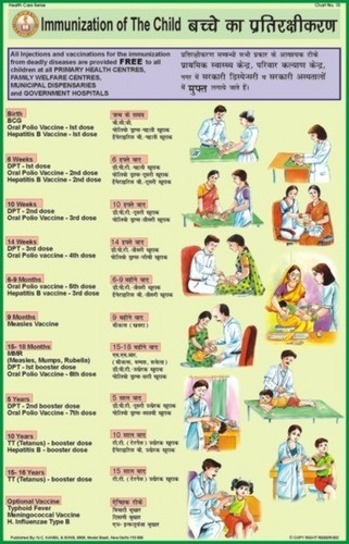 Immunization of the child for health hygiene chart at rs 78 piece