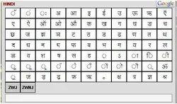 Typing Services, Typing Job Work in Delhi, टाइपिंग