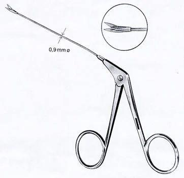 Surgical Scissor Names