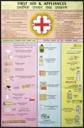 Outline of First Aid & Appliances For First Aid Chart