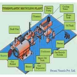 Pyrolysis Plant For Waste Tyre