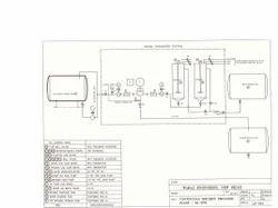 Continous Type Bitumen Emulsion Plant