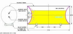 Accessories For Chlorine Handling Kgps Engineers