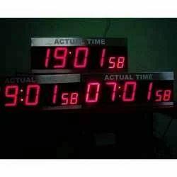 Time Sync & GPS