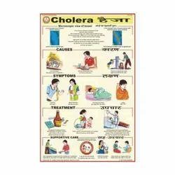 Cholera Chart