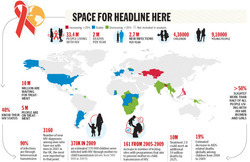 3 Month Infographics Course