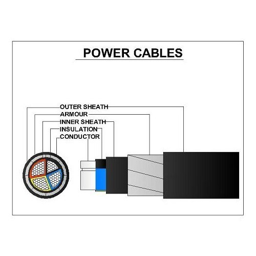 Lt (low Tension) Power Cables (upto 1.1 Kv)