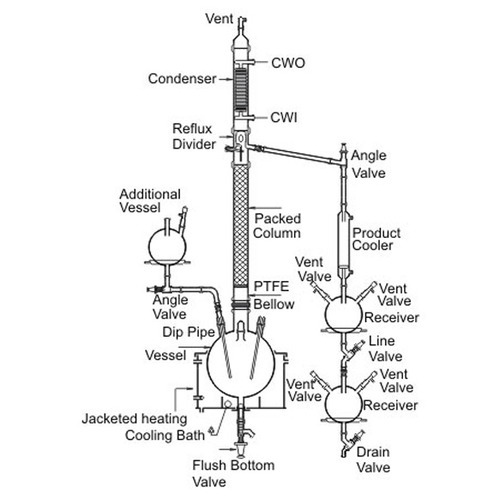 Fractional Distillation Units