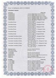 Certificates - 12