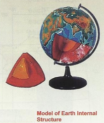 Model of Earth Internal Structure BP-M3404-3
