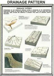 Drainage Pattern BP092