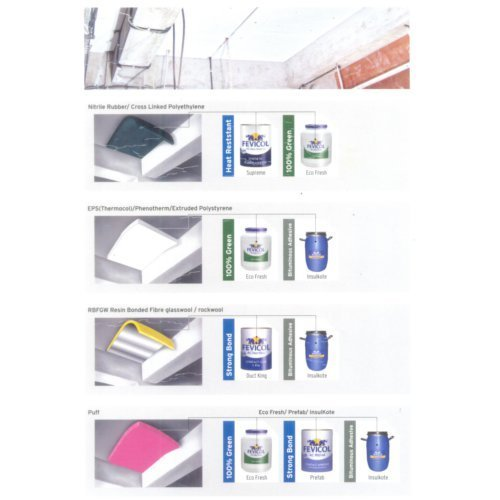 Industrial Grade SIPL Under Deck Insulation Adhesives