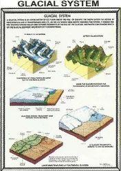 Glacial System BP094