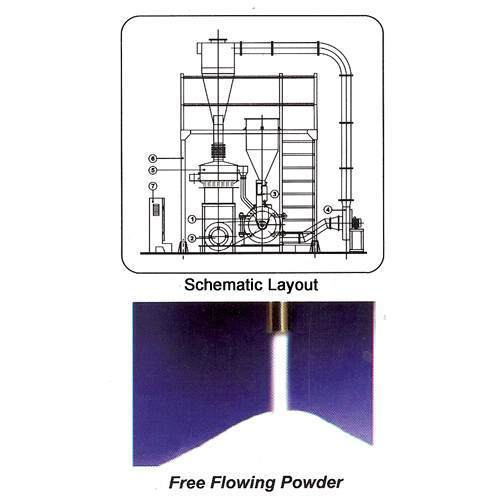 Pulverizing Machine Plastic Pulverizing Systems