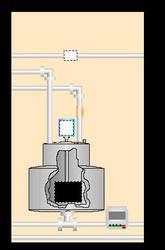Sump Pump Controller