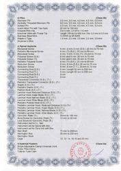 Certificates - 15