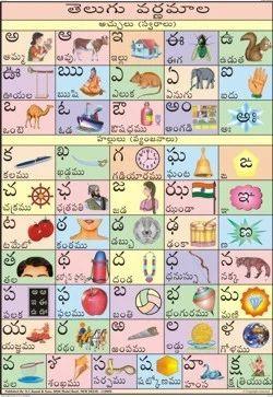 Telugu alphabet chart at rs 140 piece shikshan ke chart n c telugu alphabet chart urtaz Image collections
