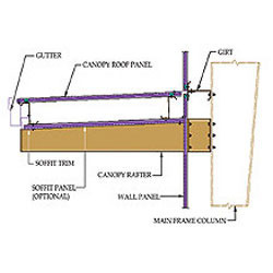 Structural Sub Systems