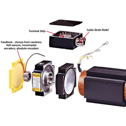 Brushless Servo Motors | Brilltech Control System | Supplier