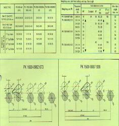 Drafting Conversion In Ring Spinning Machines