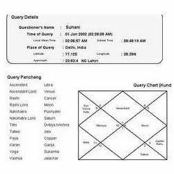 Daily Horoscope & Yearly Horoscope Service Provider from Jaipur