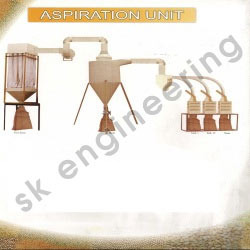 Conveying Equipments