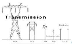 Transmission Line Tower Electrical Transmission Line