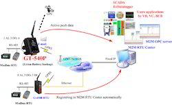 Gt-540pAP Router