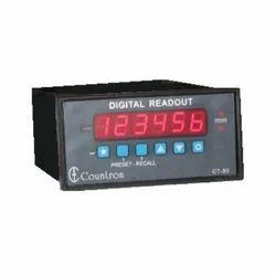 Digital Readout Controller
