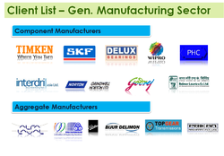 Client List (General Manufacturing Sector)