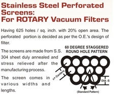 Stainless Steel Perforated Screens