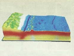 Model Of Plate Structure And Surface Morphology BPG3410