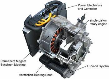 E Motor For Penger Cars