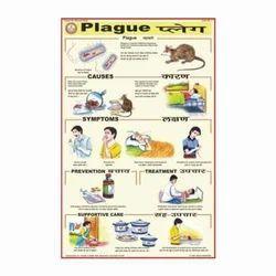Plague Charts