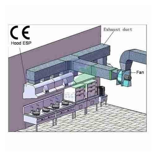 Electrostatic Kitchen Exhaust Air Fan Filter