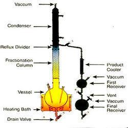 Fractional Vacuum Distillation Unit