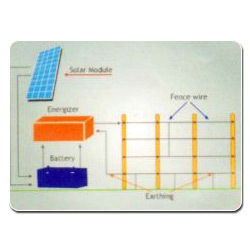 Solar Fencing, Solar Products