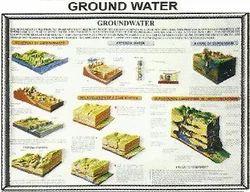 Ground Water BP100