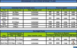 broadband tarrif plans