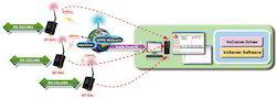 GT-541-App1 Router