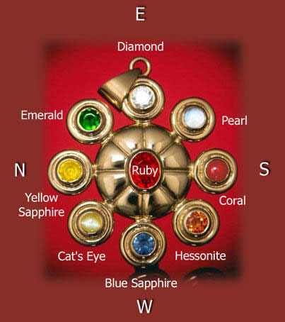 Vedic astrology stones