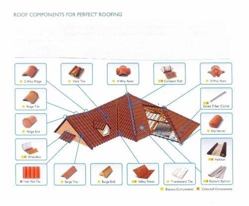 Monier Components u0026 Fittings  sc 1 st  IndiaMART & Monier Components u0026 Fittings Monier Components u0026 Fittings In Pune ... memphite.com